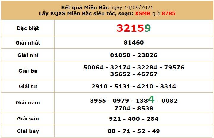 Dự đoán XSMB ngày 15/9/2021 - Soi cầu xổ số miền Bắc thứ 4 hôm nay6