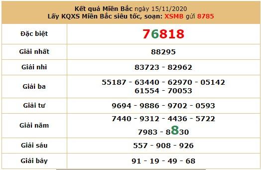 dự đoán XSMB 16/11/2020 hôm nay thứ 2 6