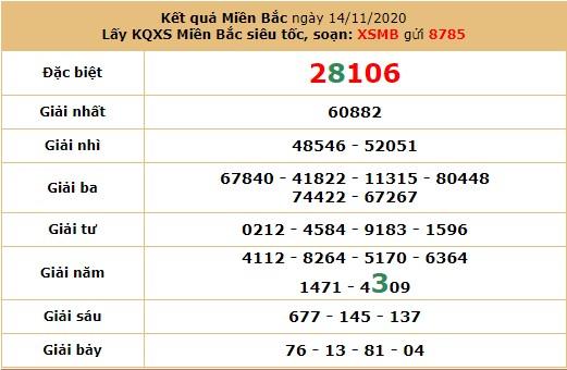 dự đoán XSMB 16/11/2020 hôm nay thứ 2 7