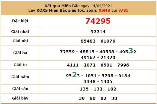 Soi cầudự đoán XSMB 16/4/2021 hôm nay thứ 6 7