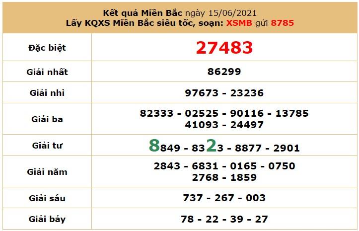 Dự đoán XSMB 16/6/2021 - Soi cầu xổ số miền Bắc 16/6/2021 7