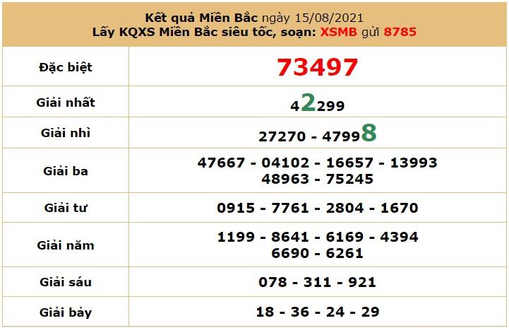 Dự đoán XSMB ngày 16/8/2021 6