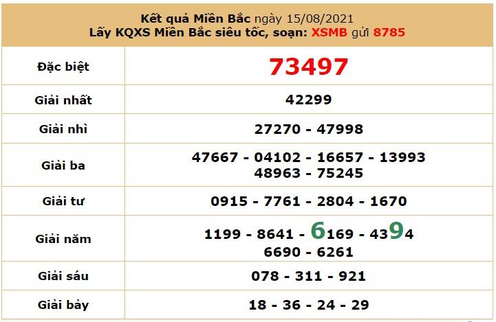 Dự đoán XSMB ngày 16/8/2021 7