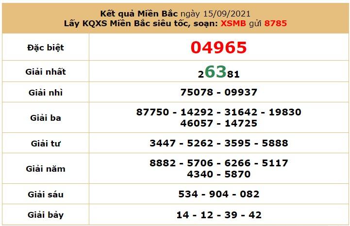 Dự đoán XSMB ngày 16/9/2021 5