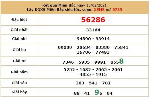 Soi cầu dự đoán XSMB 17/2/2021 hôm nay thứ 4 7