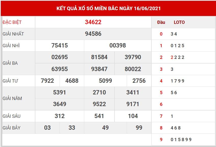 Dự đoán XSMB 17/6/2021 - Soi cầu xổ số miền Bắc 17/6/2021 1