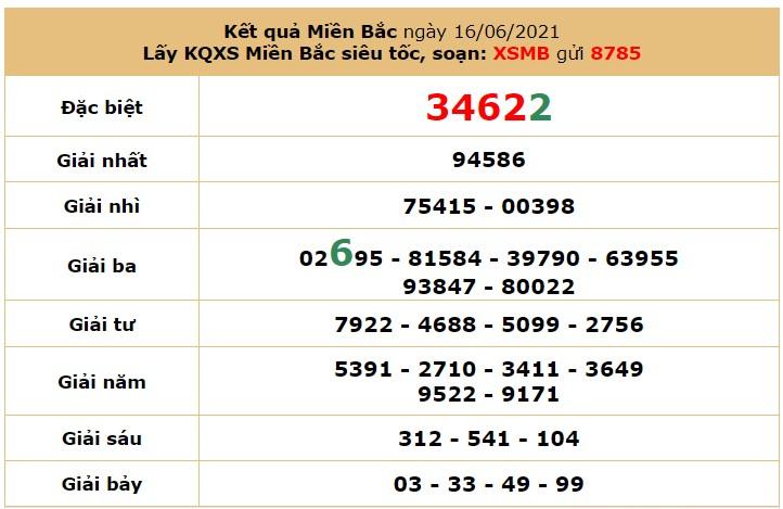 Dự đoán XSMB 17/6/2021 - Soi cầu xổ số miền Bắc 17/6/2021 6