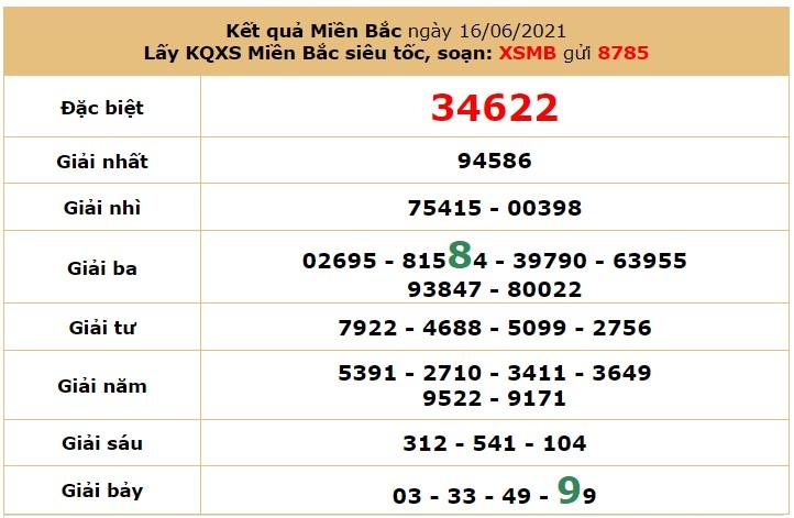 Dự đoán XSMB 17/6/2021 - Soi cầu xổ số miền Bắc 17/6/2021 7