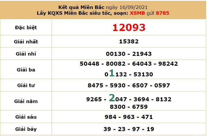 Dự đoán XSMB ngày 17/9/2021 5