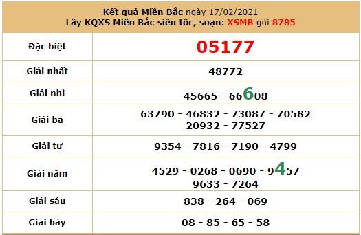 Soi cầudự đoán XSMB 18/2/2021 hôm nay thứ 5 6