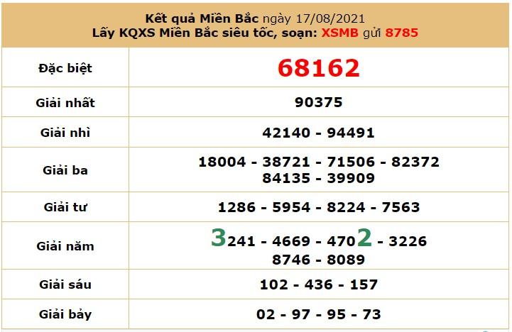 Dự đoán XSMB ngày 18/8/2021 5