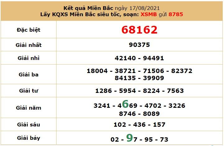 Dự đoán XSMB ngày 18/8/2021 6