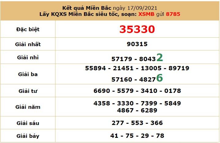 Dự đoán XSMB ngày 18/9/2021 5