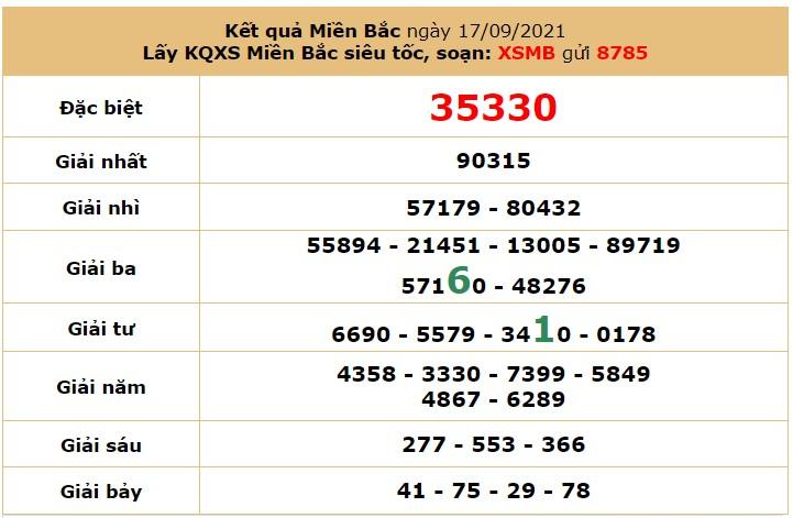 Dự đoán XSMB ngày 18/9/2021 6