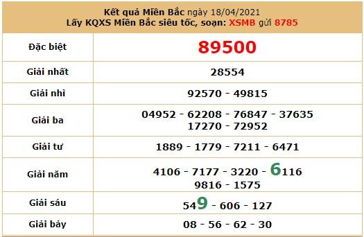 Soi cầu dự đoán XSMB 19/4/2021 hôm nay thứ 2 6