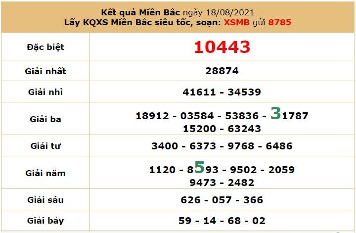 Dự đoán XSMB ngày 19/8/2021 5
