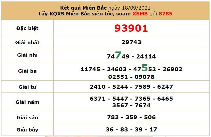 Dự đoán XSMB ngày 19/9/2021 6