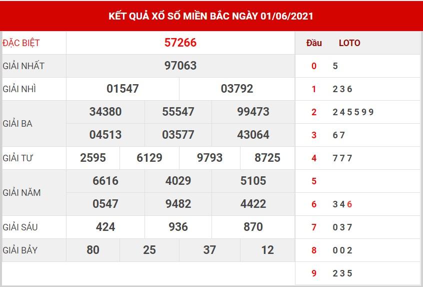 Dự đoán XSMB 2/6/2021 - Soi cầu xổ số miền Bắc 2/6/2021 VIP nhất 1
