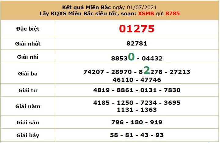 Dự đoán XSMB ngày 2/7/2021 6