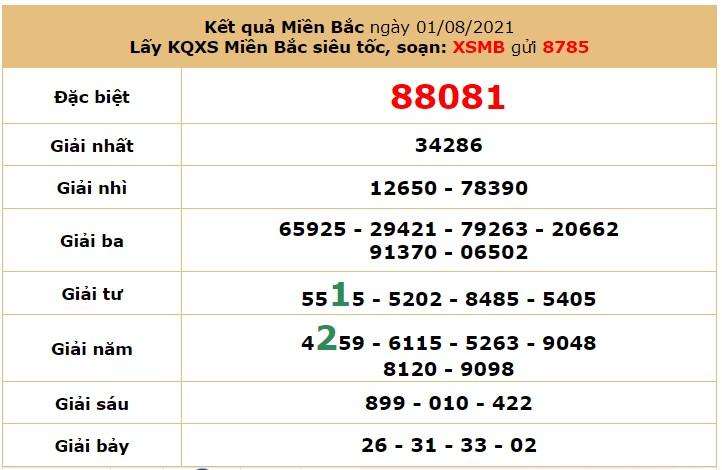 Dự đoán XSMB ngày 2/8/2021 6