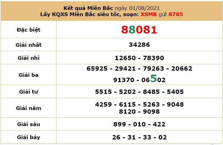 Dự đoán XSMB ngày 2/8/2021 7