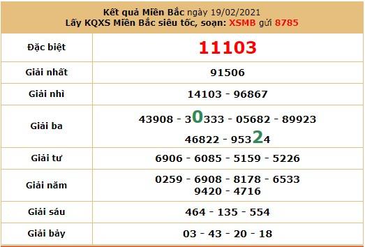 Soi cầudự đoán XSMB 20/2/2021 hôm nay thứ 7 6