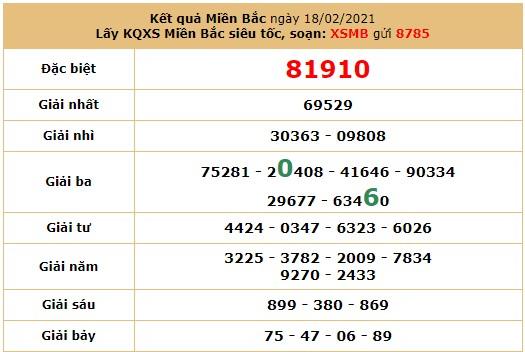 Soi cầudự đoán XSMB 20/2/2021 hôm nay thứ 7 7