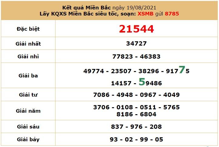 Dự đoán XSMB ngày 20/8/2021 7
