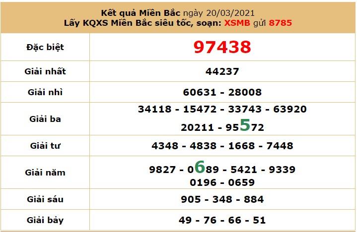 Soi cầu dự đoán XSMB 21/3/2021 hôm nay Chủ Nhật 6