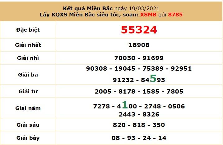 Soi cầu dự đoán XSMB 21/3/2021 hôm nay Chủ Nhật 7