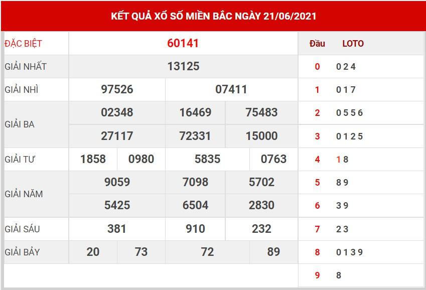 Dự đoán XSMB ngày 22/6/2021 - Soi cầu xổ số miền Bắc thứ 3 1