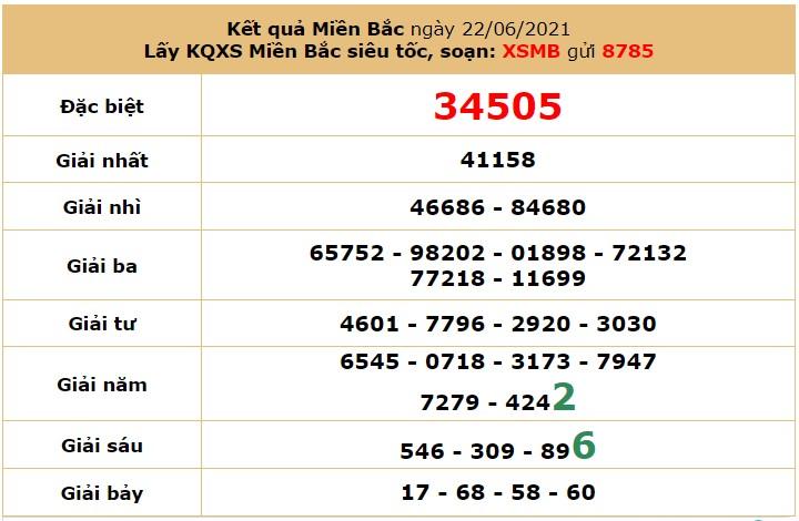 Dự đoán XSMB ngày 23/6/2021 6