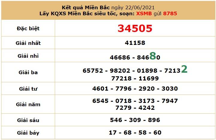 Dự đoán XSMB ngày 23/6/2021 7