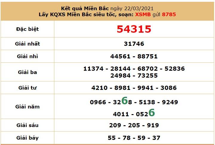 Soi cầu dự đoán XSMB 24/3/2021 hôm nay thứ 4 7