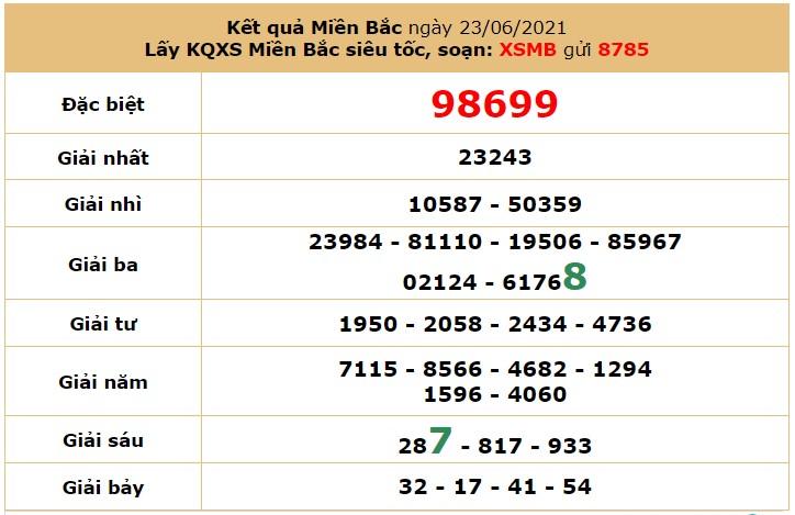 Dự đoán XSMB ngày 24/6/2021 7