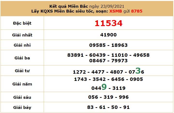 Dự đoán XSMB ngày 24/9/2021 5