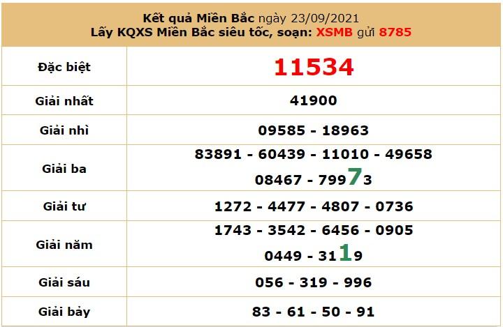 Dự đoán XSMB ngày 24/9/2021 6