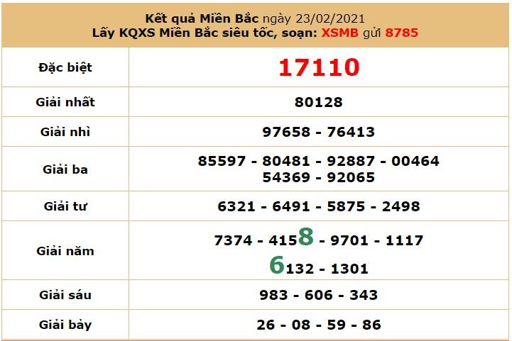 Soi cầudự đoán XSMB 25/2/2021 hôm nay thứ 5 7