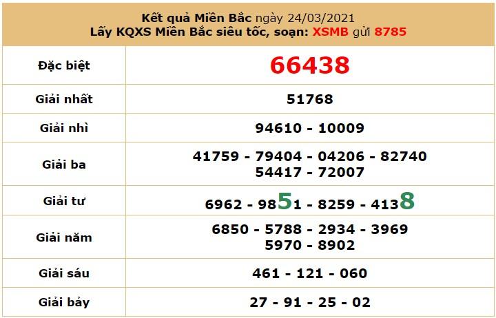 Soi cầudự đoán XSMB 25/3/2021 hôm nay thứ 5 6