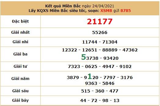 du doan xsmb 25-4-2021 1