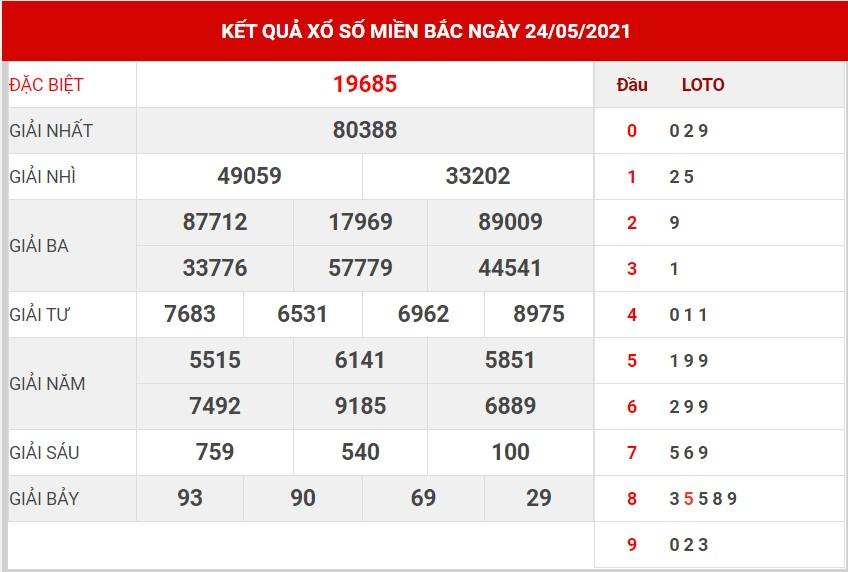 Dự đoán XSMB 25/5 - Soi cầu xổ số miền Bắc 25/5/2021 hôm nay thứ 3 1