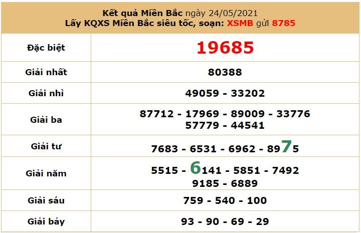 Dự đoán XSMB 25/5 - Soi cầu xổ số miền Bắc 25/5/2021 hôm nay thứ 3 6