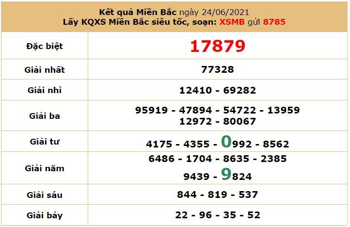 Dự đoán XSMB ngày 25/6/2021 6