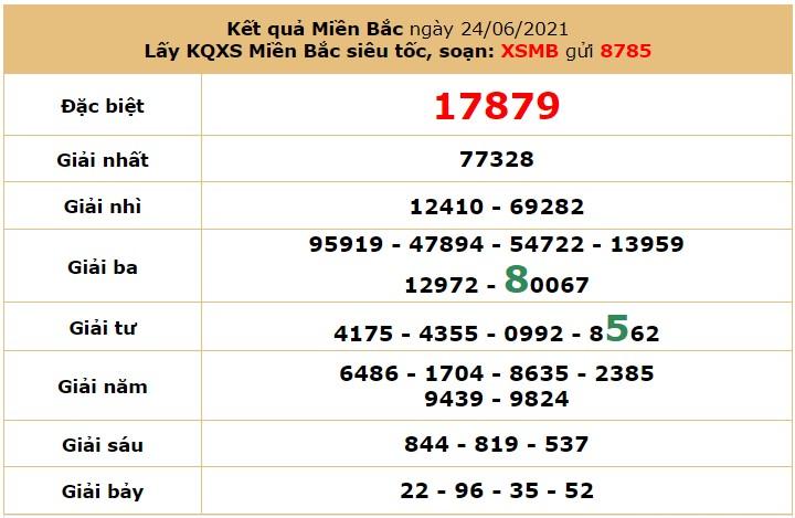 Dự đoán XSMB ngày 25/6/2021 7