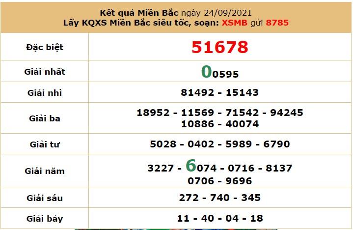 Dự đoán XSMB ngày 25/9/2021 5