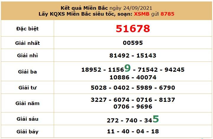 Dự đoán XSMB ngày 25/9/2021 6