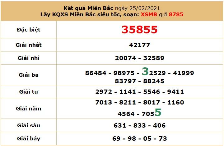 Soi cầudự đoán XSMB 26/2/2021 hôm nay thứ 6 6