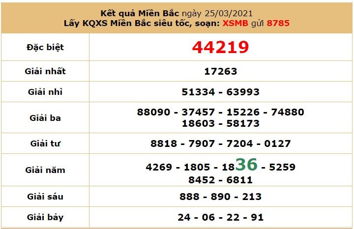 Soi cầudự đoán XSMB 26/3/2021 hôm nay thứ 6 6