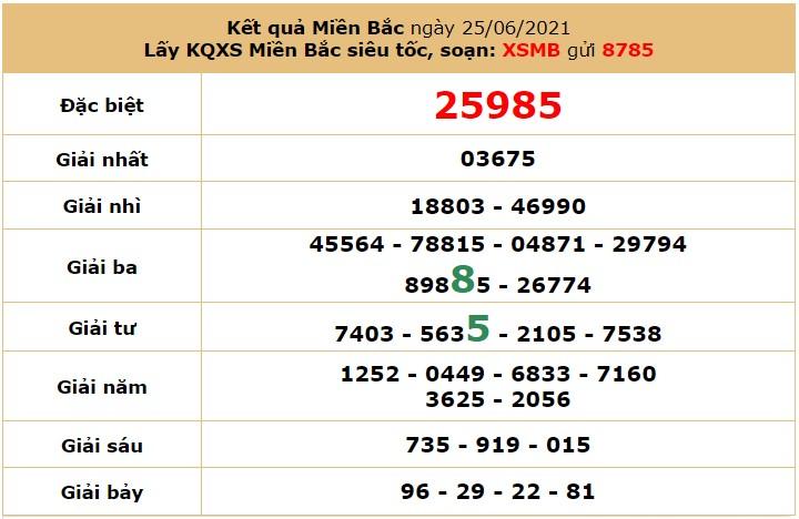 Dự đoán XSMB ngày 26/6/2021 7