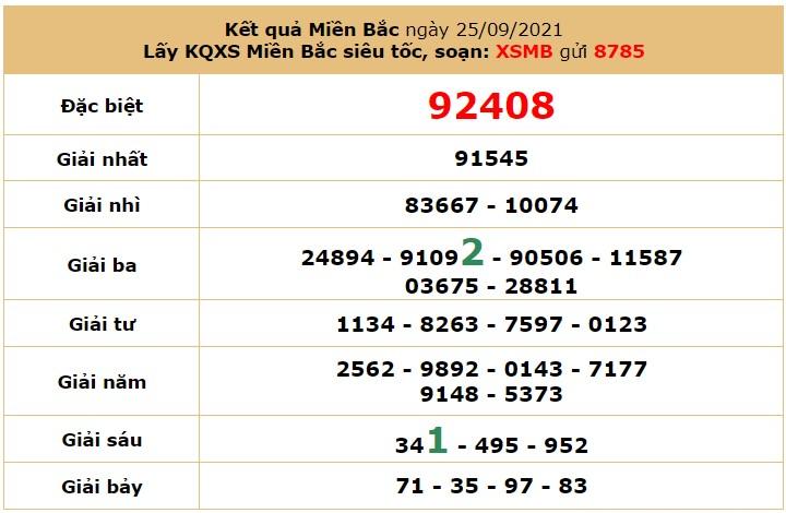 Dự đoán XSMB ngày 26/9/2021 5
